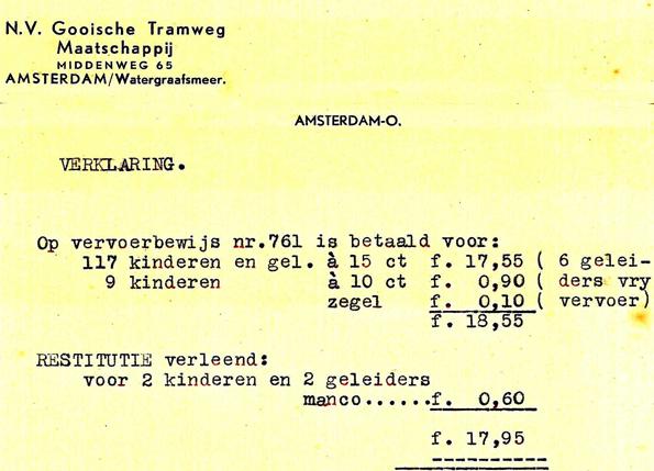 https://www.vriendenvanwatergraafsmeer.nl/wp-content/uploads/2017/10/middenweg_65_gooische_tramweg_maatschappij.jpgECDD82E7AA73548CB1F6AEDF895EF099.jpg